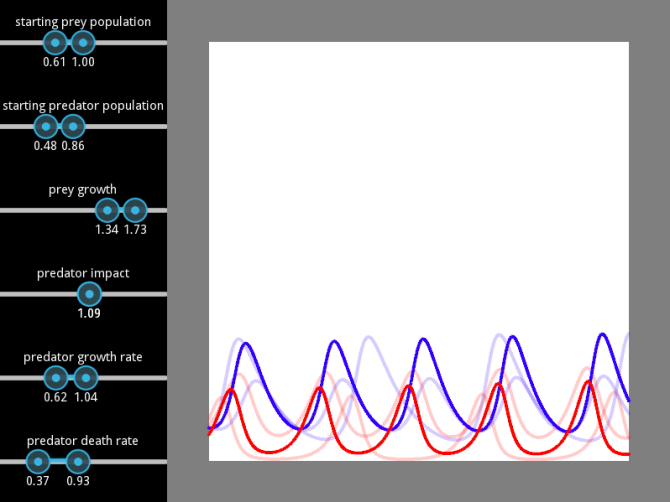model_variability